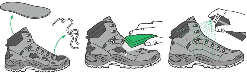 The best way to take care of your Gore-Tex hiking boots